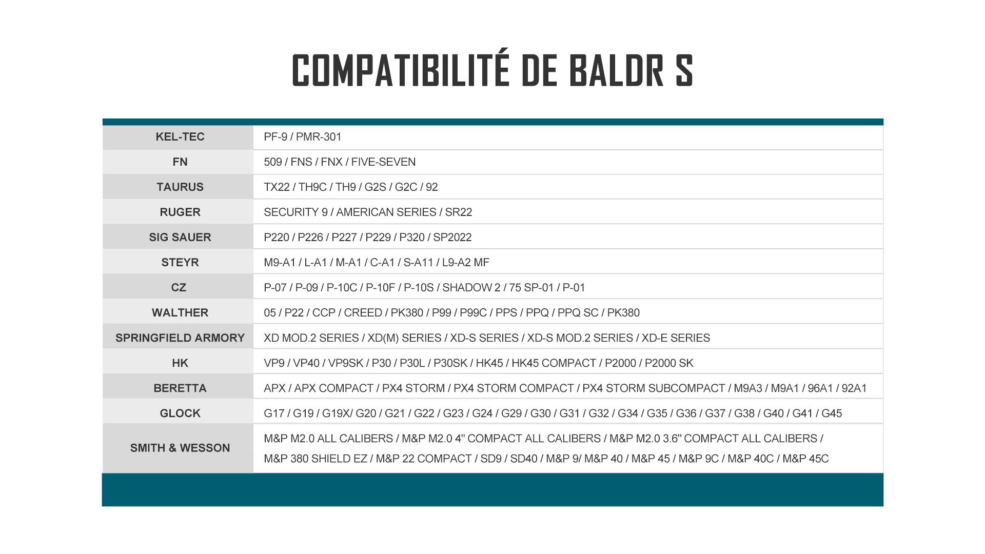 Liste de compatibilité Baldr S