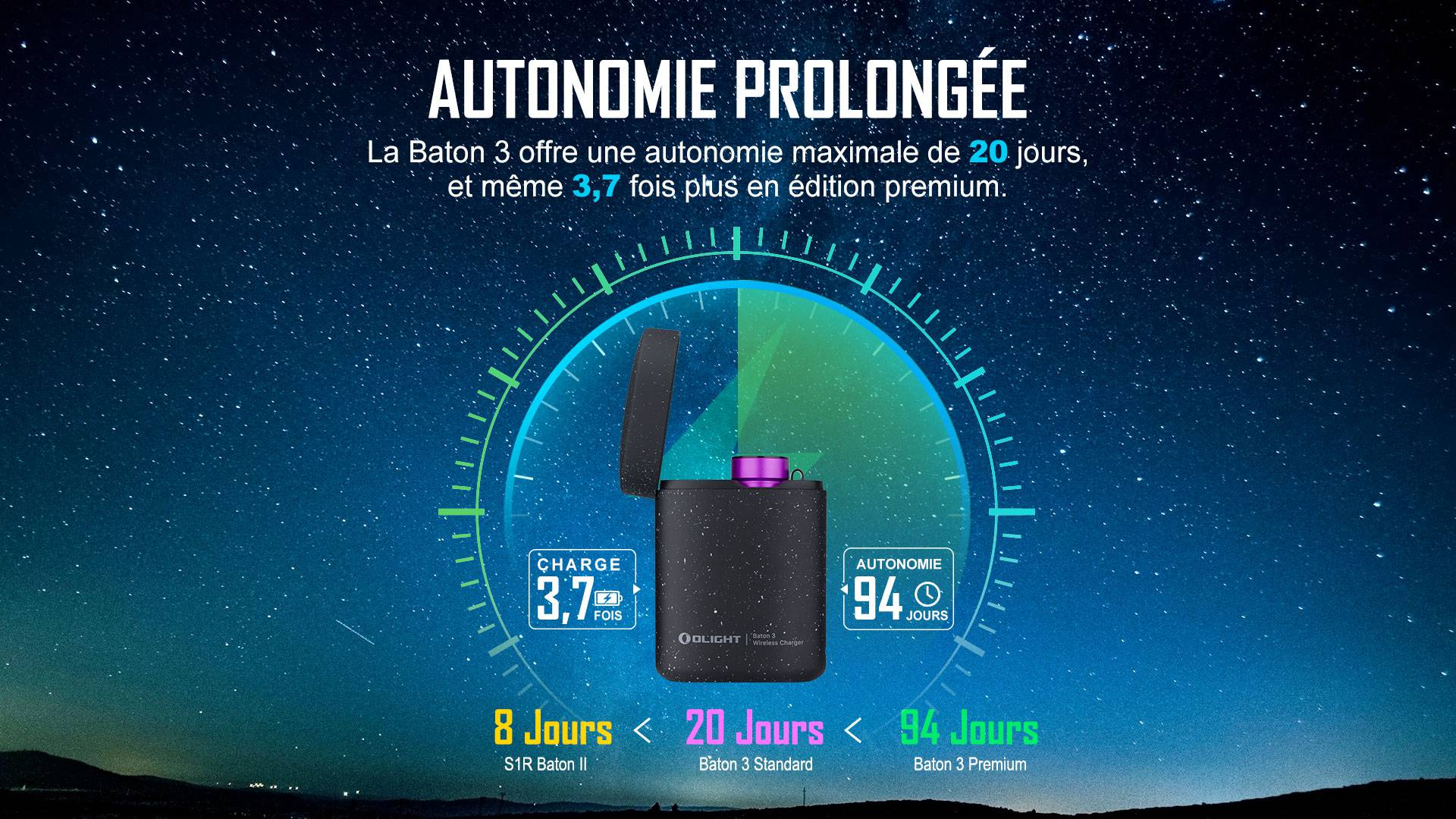 Baton 3 Premium Dégradé Violet peut être utilisé jusqu'à 94 jours