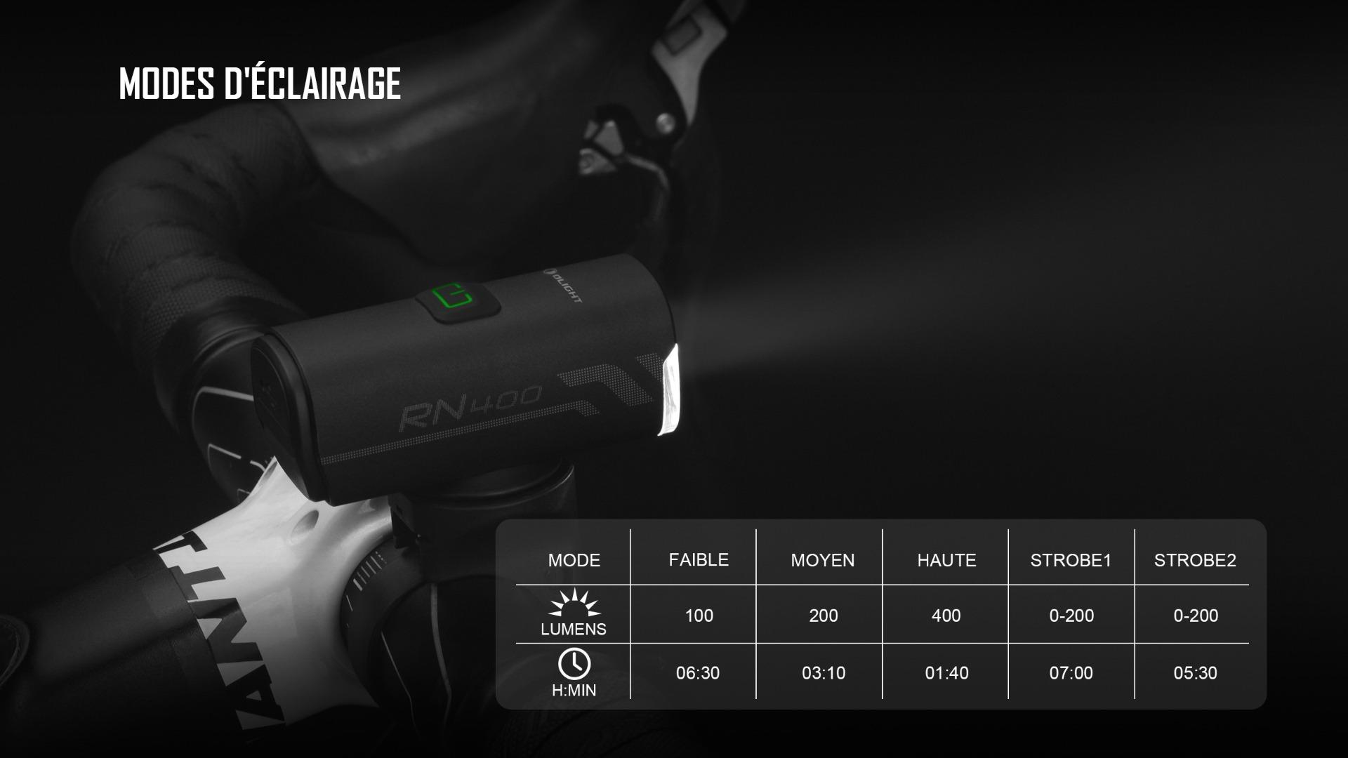 Étanchéité IPX5 éclairage vélo rechargeable polyvalent