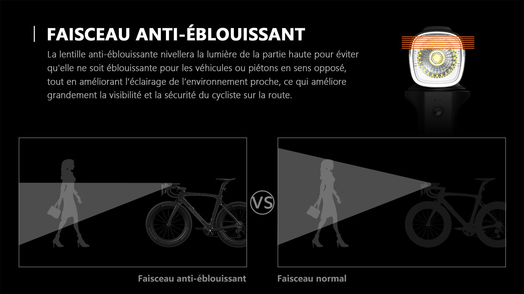 Éclairage de vélo anti-éblouissement