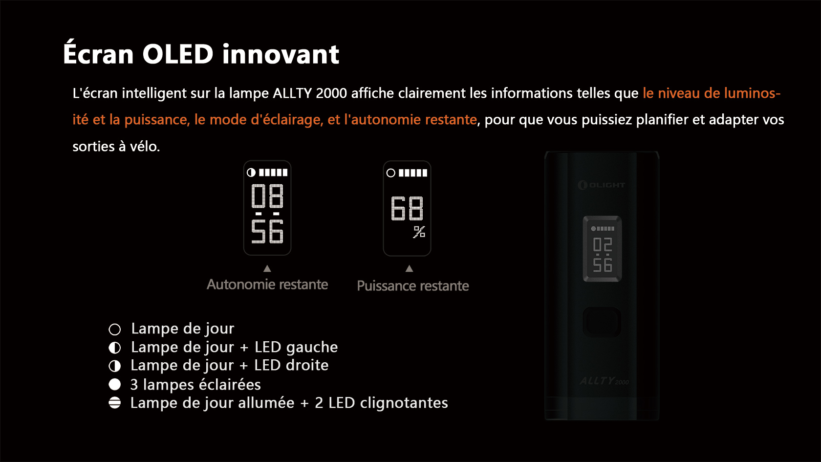version électronique intelligente du lampe avant vélo